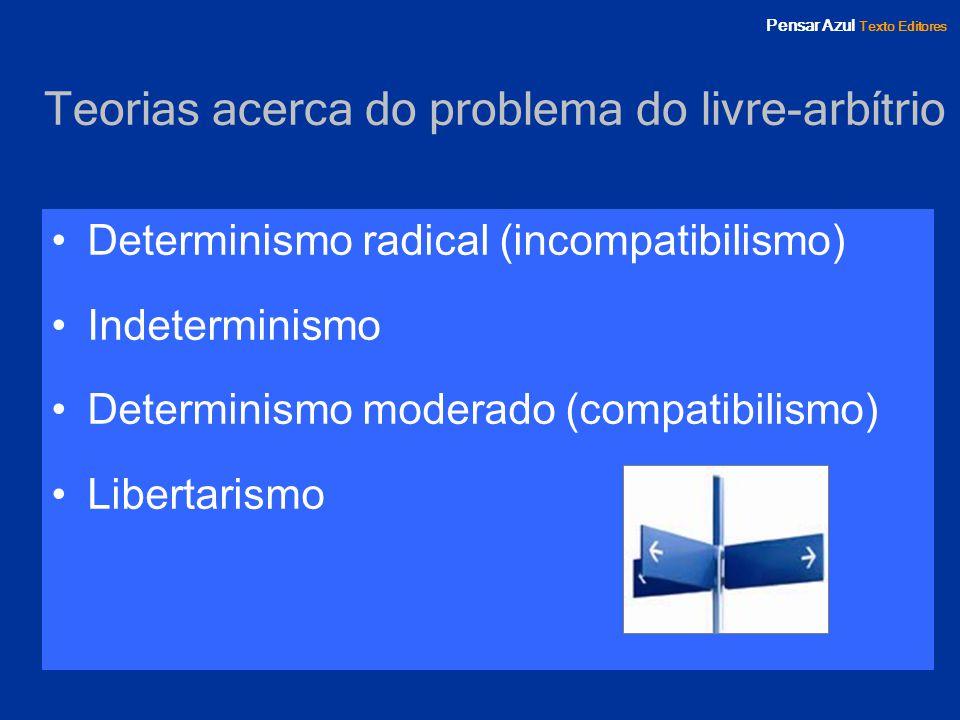 Pensar Azul Texto Editores Determinismo radical (incompatibilismo) >>> Determinismo é um conceito importado da física clássica Afirma: se cada acontecimento no mundo decorre necessariamente da série de acontecimentos que o antecederam, então tendo ocorrido o fenómeno X, causa de Y, este último tem de ocorrer