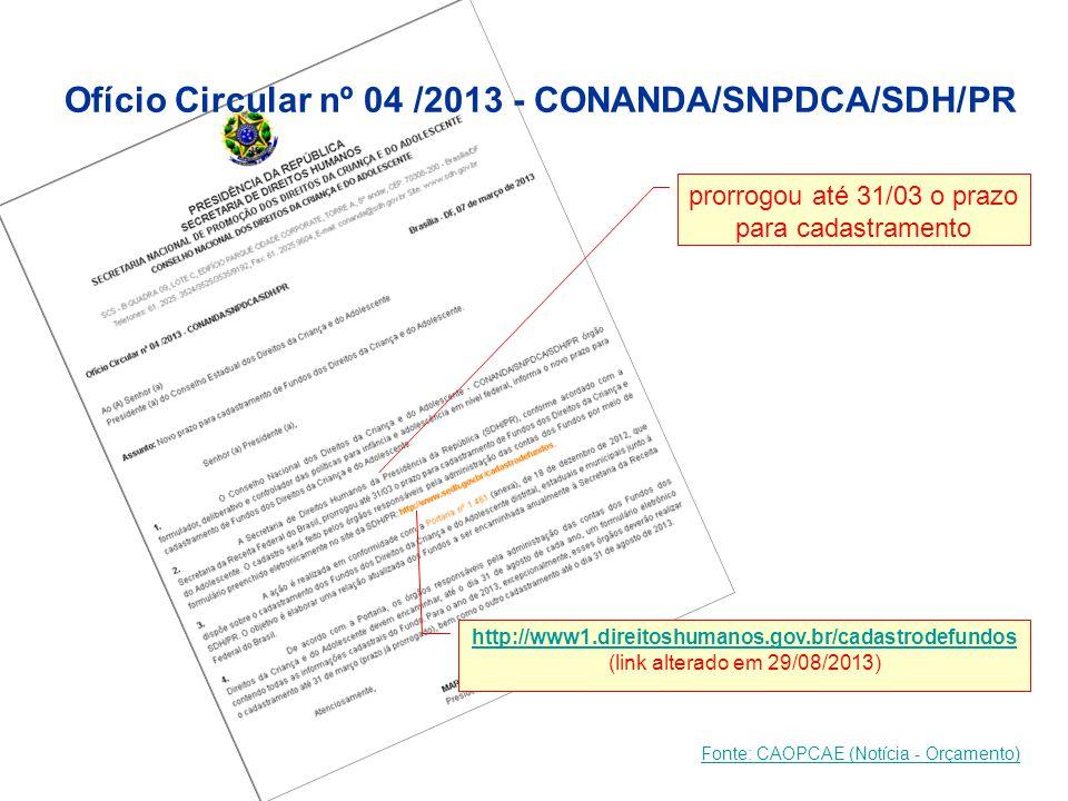 Ofício Circular nº 04 /2013 - CONANDA/SNPDCA/SDH/PR Fonte: CAOPCAE (Notícia - Orçamento) prorrogou até 31/03 o prazo para cadastramento http://www1.di