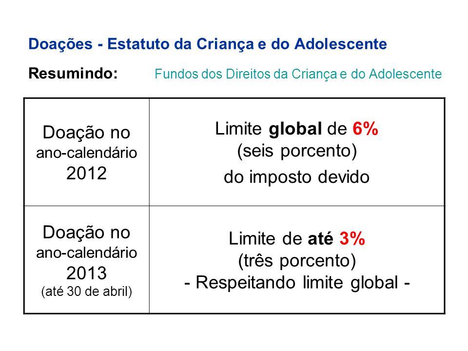 Doações - Estatuto da Criança e do Adolescente Resumindo: Fundos dos Direitos da Criança e do Adolescente Doação no ano-calendário 2012 Limite global