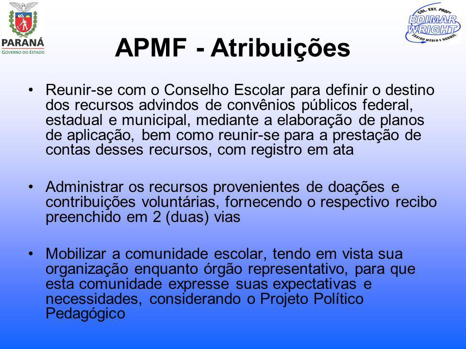 APMF - Atribuições Reunir-se com o Conselho Escolar para definir o destino dos recursos advindos de convênios públicos federal, estadual e municipal,