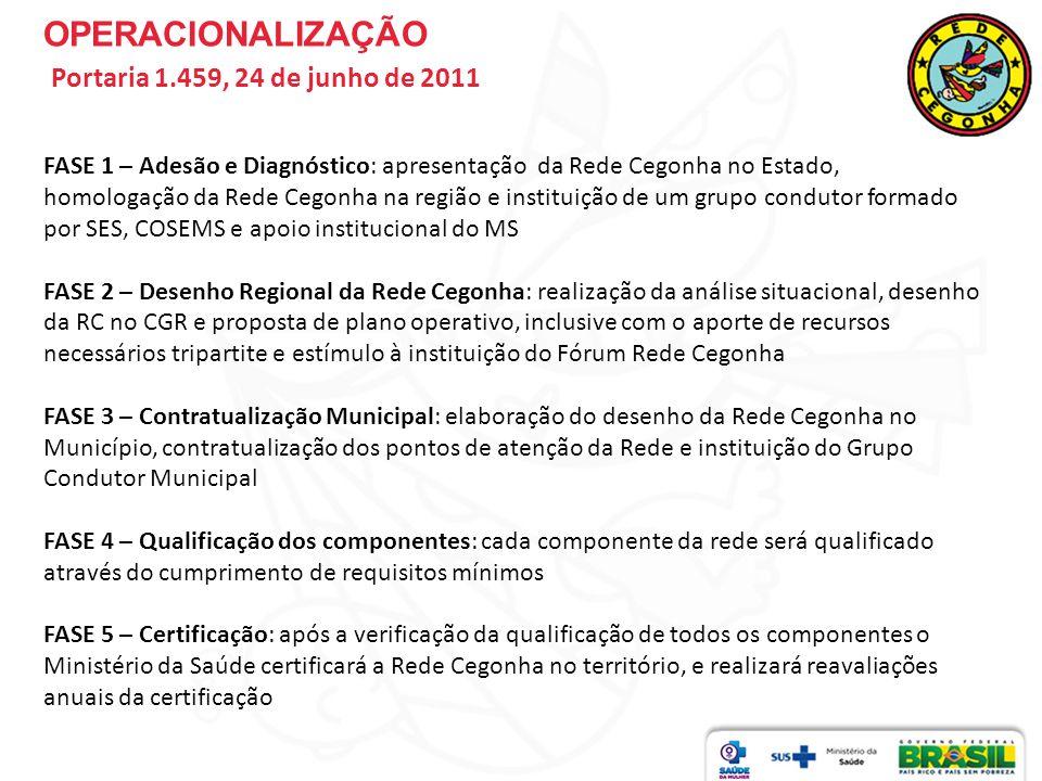 OPERACIONALIZAÇÃO Portaria 1.459, 24 de junho de 2011 FASE 1 – Adesão e Diagnóstico: apresentação da Rede Cegonha no Estado, homologação da Rede Cegon