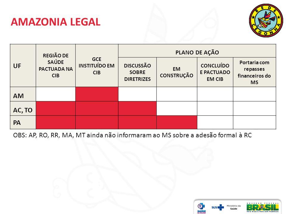 AMAZONIA LEGAL UF REGIÃO DE SAÚDE PACTUADA NA CIB GCE INSTITUÍDO EM CIB PLANO DE AÇÃO DISCUSSÃO SOBRE DIRETRIZES EM CONSTRUÇÃO CONCLUÍDO E PACTUADO EM