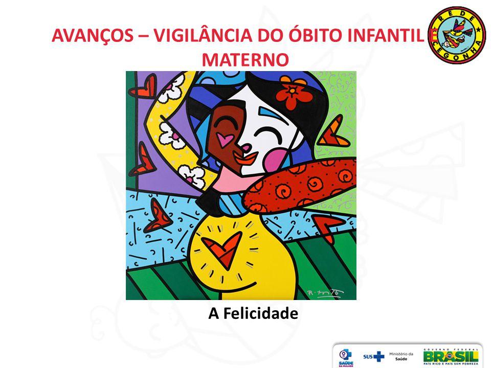 AVANÇOS – VIGILÂNCIA DO ÓBITO INFANTIL E MATERNO A Felicidade