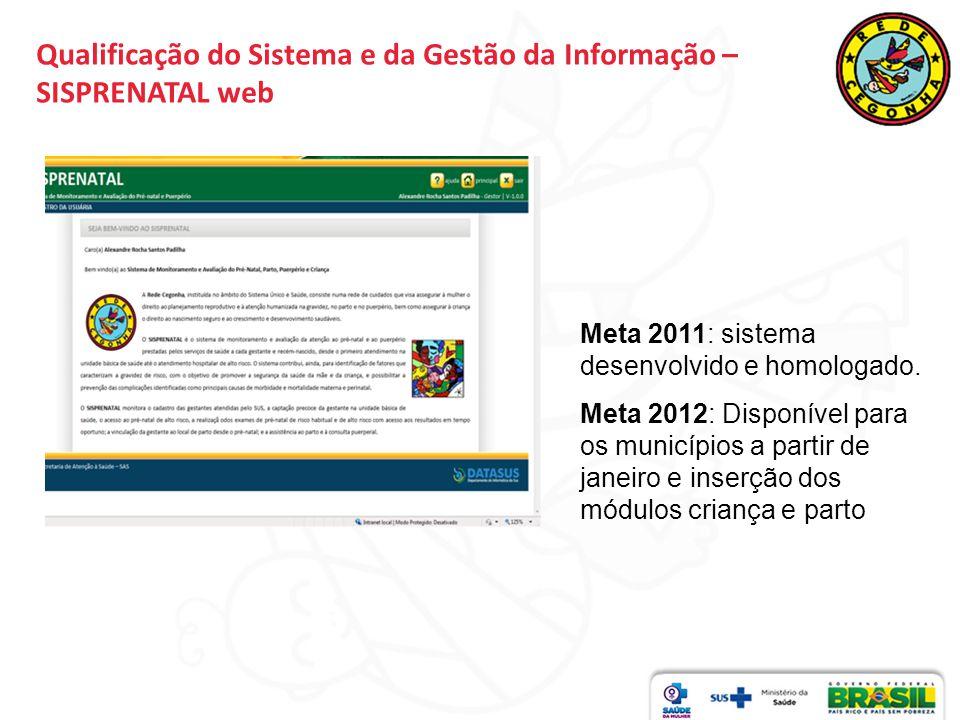 Qualificação do Sistema e da Gestão da Informação – SISPRENATAL web Meta 2011: sistema desenvolvido e homologado. Meta 2012: Disponível para os municí