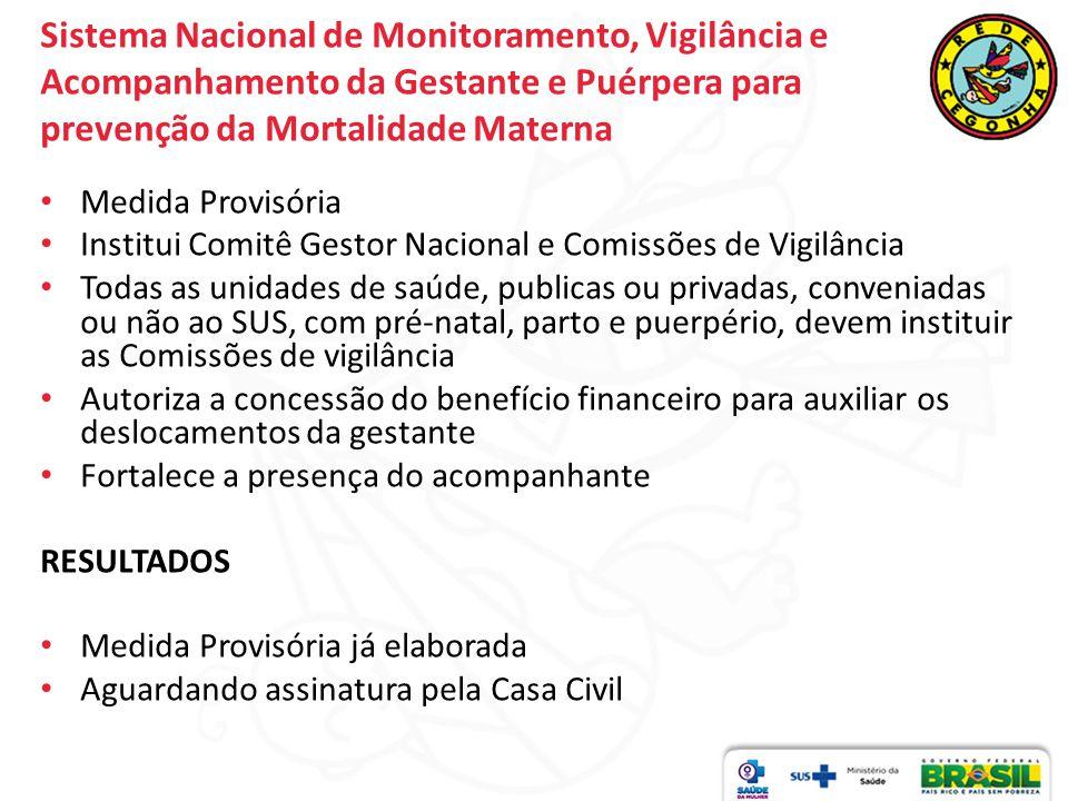 Sistema Nacional de Monitoramento, Vigilância e Acompanhamento da Gestante e Puérpera para prevenção da Mortalidade Materna Medida Provisória Institui