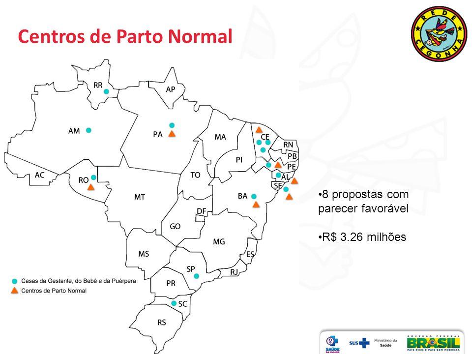 Centros de Parto Normal 8 propostas com parecer favorável R$ 3.26 milhões