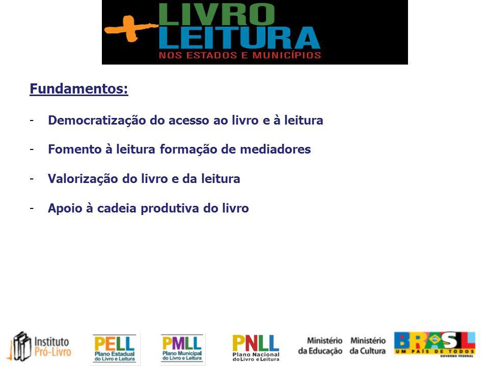 www.mec.gov.br www.cultura.gov.br www.pnll.gov.br www.prolivro.org.br