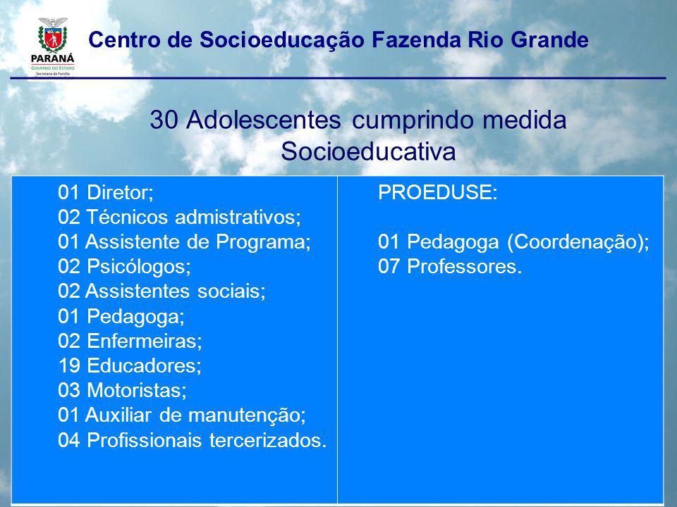 30 Adolescentes cumprindo medida Socioeducativa CORPO TÉCNICO: 01 Diretor; 02 Técnicos admistrativos; 01 Assistente de Programa; 02 Psicólogos; 02 Ass