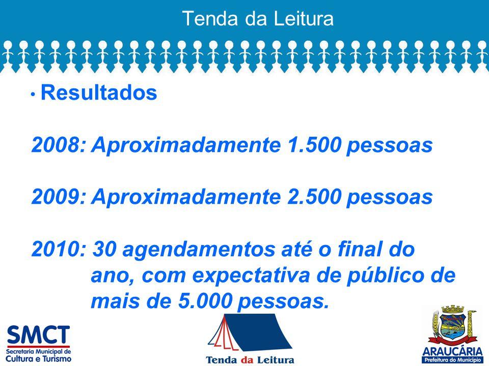 Tenda da Leitura Resultados 2008: Aproximadamente 1.500 pessoas 2009: Aproximadamente 2.500 pessoas 2010: 30 agendamentos até o final do ano, com expectativa de público de mais de 5.000 pessoas.