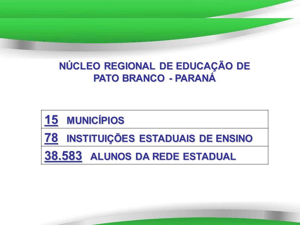 Powerpoint Templates NÚCLEO REGIONAL DE EDUCAÇÃO DE PATO BRANCO - PARANÁ 15 MUNICÍPIOS 78 INSTITUIÇÕES ESTADUAIS DE ENSINO 38.583 ALUNOS DA REDE ESTAD