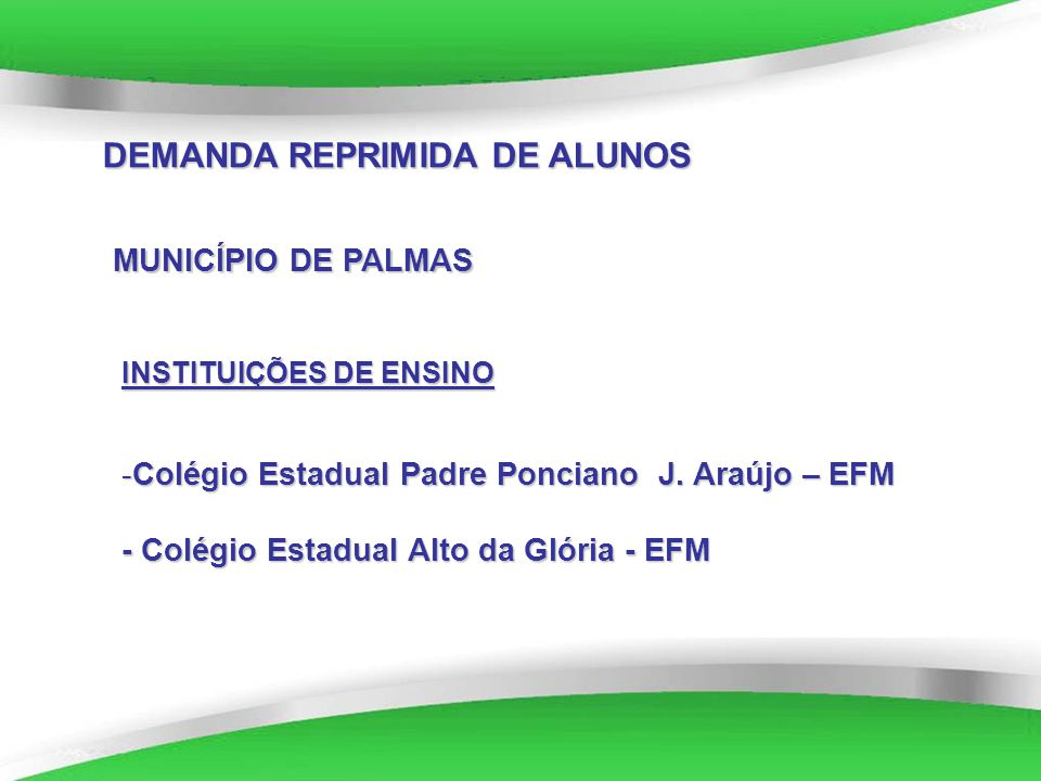 Powerpoint Templates DEMANDA REPRIMIDA DE ALUNOS MUNICÍPIO DE PALMAS INSTITUIÇÕES DE ENSINO -Colégio Estadual Padre Ponciano J. Araújo – EFM - Colégio