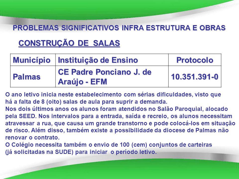 Powerpoint Templates PROBLEMAS SIGNIFICATIVOS INFRA ESTRUTURA E OBRAS Município Instituição de Ensino Protocolo Palmas CE Padre Ponciano J. de Araújo