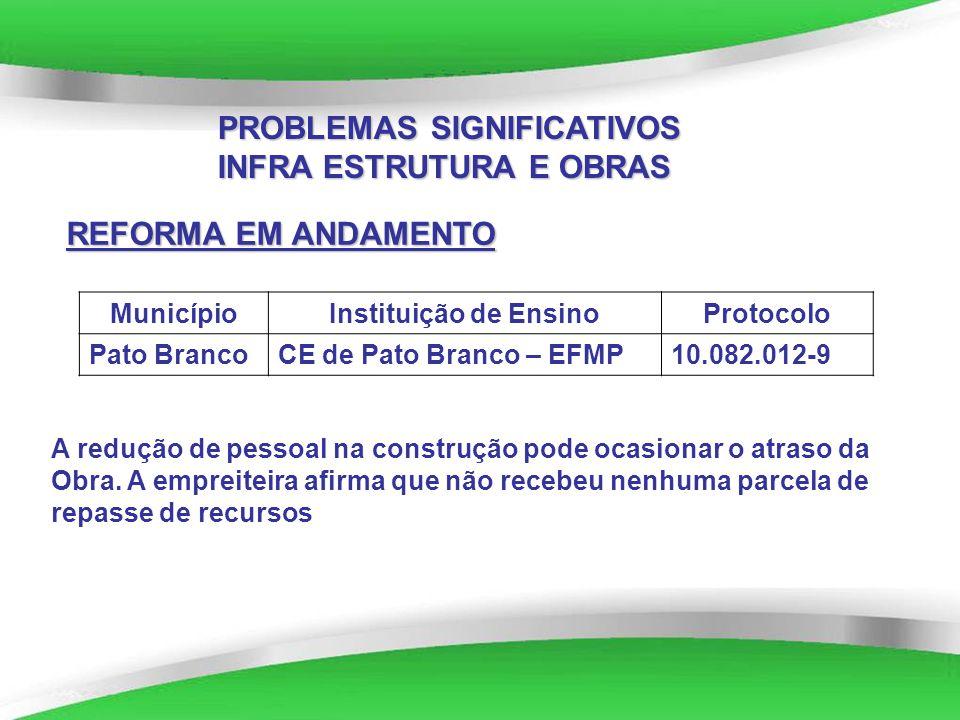 Powerpoint Templates PROBLEMAS SIGNIFICATIVOS INFRA ESTRUTURA E OBRAS REFORMA EM ANDAMENTO MunicípioInstituição de EnsinoProtocolo Pato BrancoCE de Pa