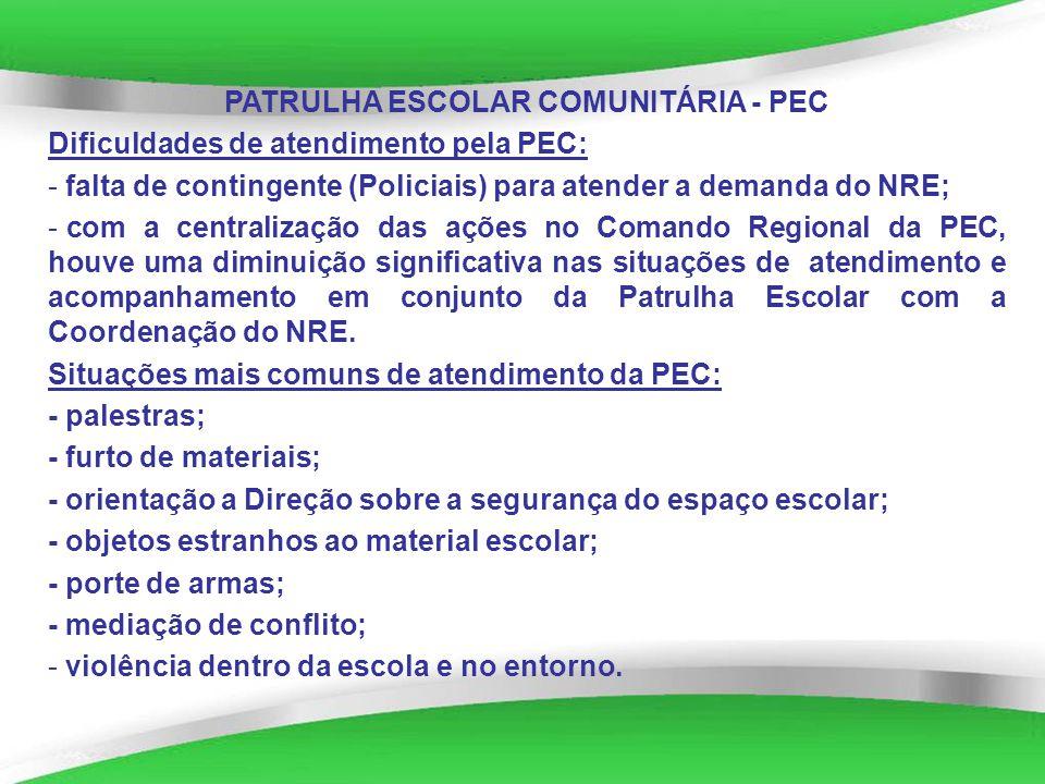 Powerpoint Templates PATRULHA ESCOLAR COMUNITÁRIA - PEC Dificuldades de atendimento pela PEC: - falta de contingente (Policiais) para atender a demand