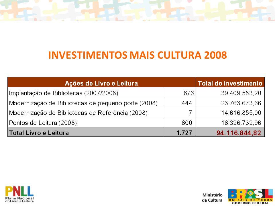 INVESTIMENTOS MAIS CULTURA 2008