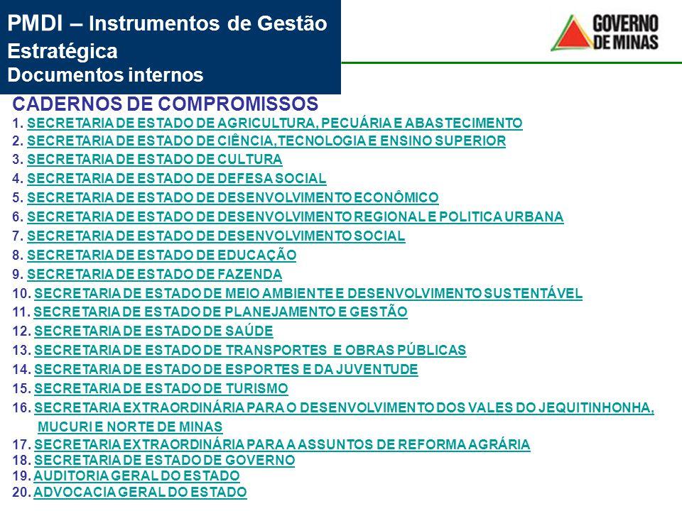 PMDI – Instrumentos de Gestão Estratégica Documentos internos CADERNOS DE COMPROMISSOS 1.