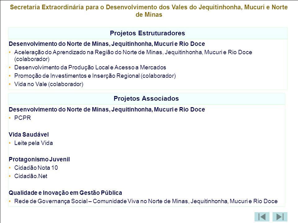 Secretaria Extraordinária para o Desenvolvimento dos Vales do Jequitinhonha, Mucuri e Norte de Minas Projetos Estruturadores Desenvolvimento do Norte de Minas, Jequitinhonha, Mucuri e Rio Doce Aceleração do Aprendizado na Região do Norte de Minas, Jequitinhonha, Mucuri e Rio Doce (colaborador) Desenvolvimento da Produção Local e Acesso a Mercados Promoção de Investimentos e Inserção Regional (colaborador) Vida no Vale (colaborador) Projetos Associados Desenvolvimento do Norte de Minas, Jequitinhonha, Mucuri e Rio Doce PCPR Vida Saudável Leite pela Vida Protagonismo Juvenil Cidadão Nota 10 Cidadão.Net Qualidade e Inovação em Gestão Pública Rede de Governança Social – Comunidade Viva no Norte de Minas, Jequitinhonha, Mucuri e Rio Doce