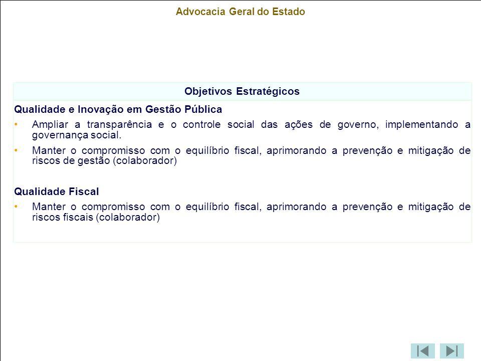 Advocacia Geral do Estado Objetivos Estratégicos Qualidade e Inovação em Gestão Pública Ampliar a transparência e o controle social das ações de governo, implementando a governança social.