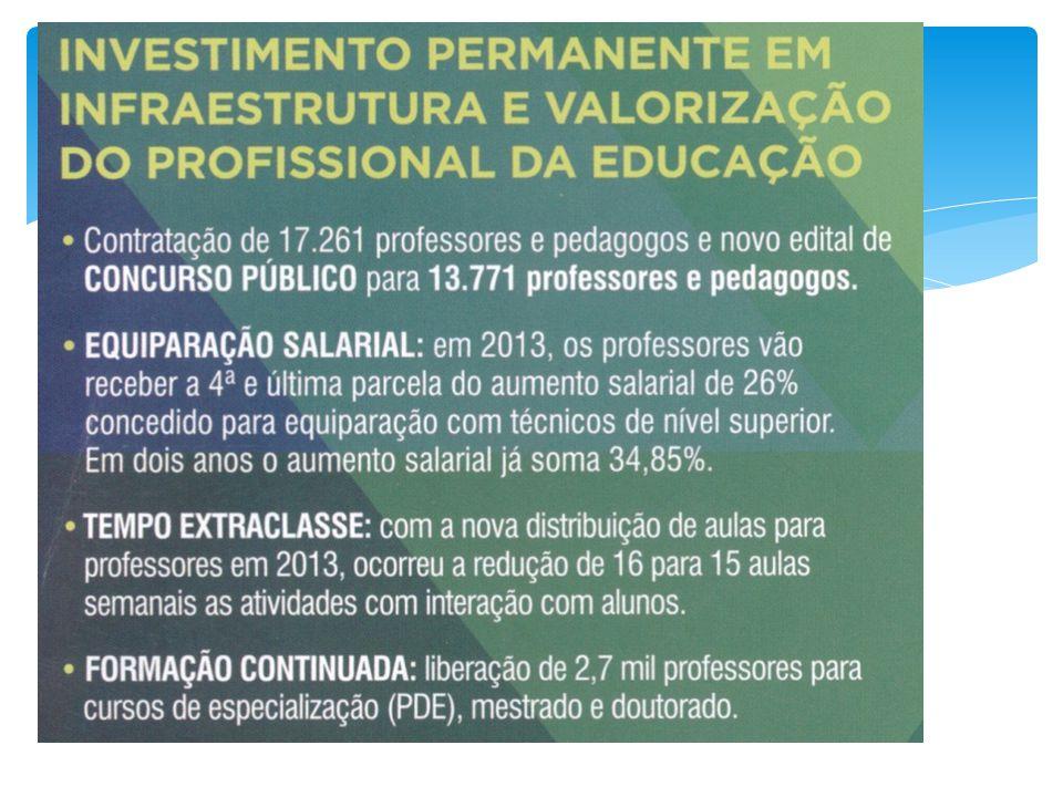 Orientações gerais para o organização do Plano de Trabalho Docente 4º e 5º Dias – 07 e 08/02/2013