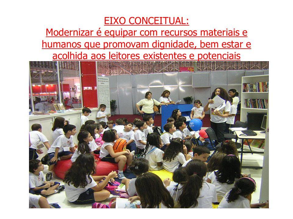 EIXO CONCEITUAL: Modernizar é equipar com recursos materiais e humanos que promovam dignidade, bem estar e acolhida aos leitores existentes e potencia