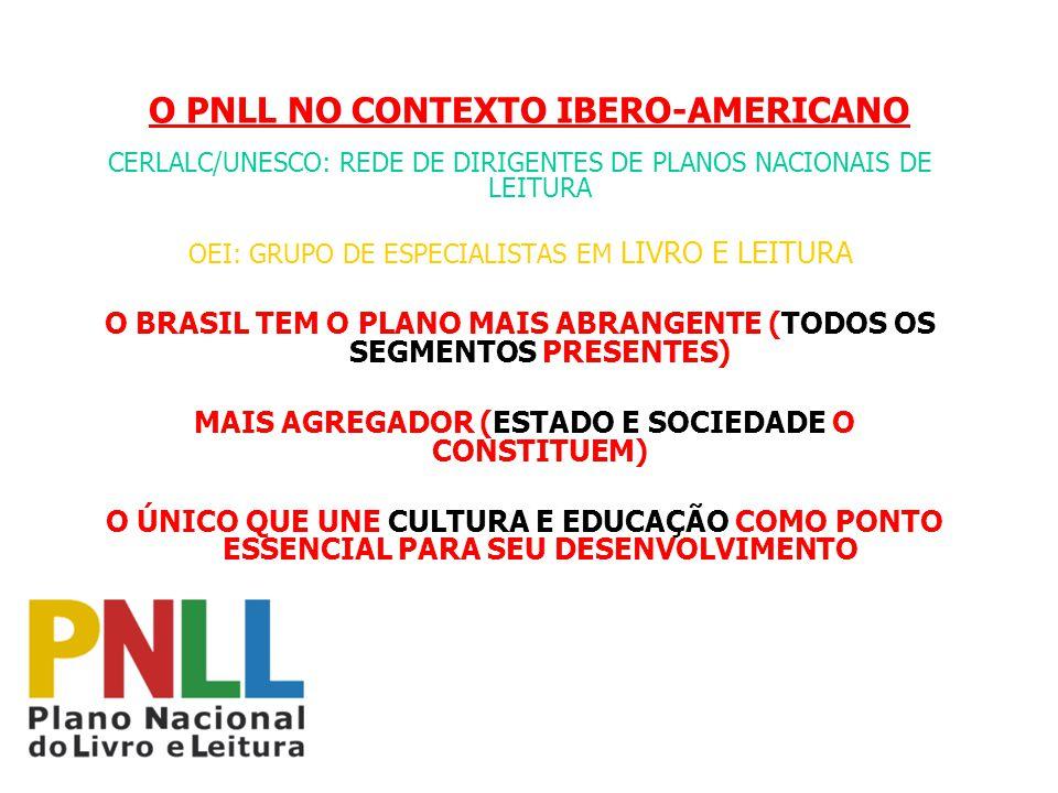 O PNLL NO CONTEXTO IBERO-AMERICANO CERLALC/UNESCO: REDE DE DIRIGENTES DE PLANOS NACIONAIS DE LEITURA OEI: GRUPO DE ESPECIALISTAS EM LIVRO E LEITURA O