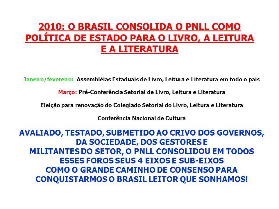 2010: O BRASIL CONSOLIDA O PNLL COMO POLÍTICA DE ESTADO PARA O LIVRO, A LEITURA E A LITERATURA Janeiro/fevereiro: Assembléias Estaduais de Livro, Leit