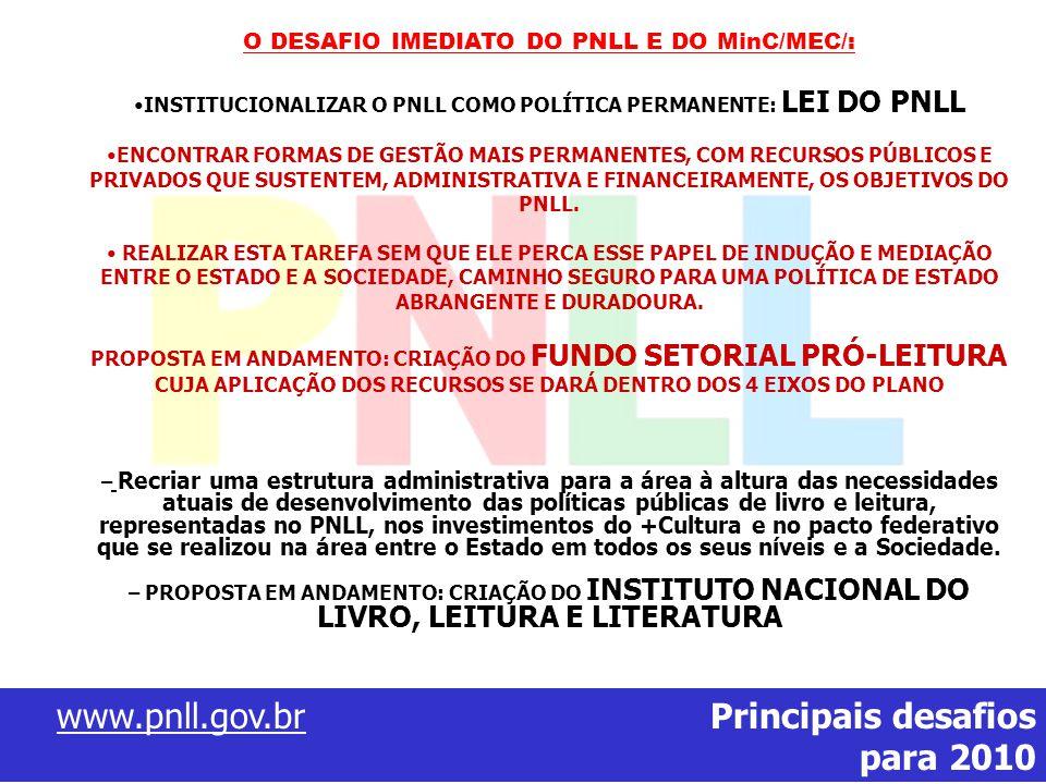 www.pnll.gov.brwww.pnll.gov.br Principais desafios para 2010 O DESAFIO IMEDIATO DO PNLL E DO MinC/MEC/: INSTITUCIONALIZAR O PNLL COMO POLÍTICA PERMANE