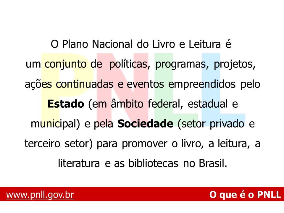 www.pnll.gov.brwww.pnll.gov.br Principais desafios para 2010 O DESAFIO IMEDIATO DO PNLL E DO MinC/MEC/: INSTITUCIONALIZAR O PNLL COMO POLÍTICA PERMANENTE: LEI DO PNLL ENCONTRAR FORMAS DE GESTÃO MAIS PERMANENTES, COM RECURSOS PÚBLICOS E PRIVADOS QUE SUSTENTEM, ADMINISTRATIVA E FINANCEIRAMENTE, OS OBJETIVOS DO PNLL.