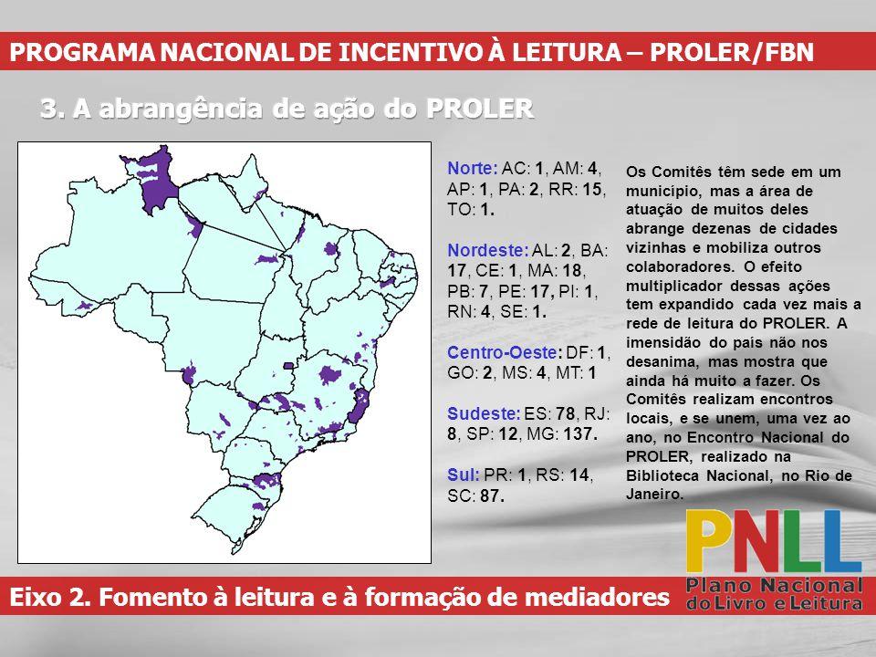 Eixo 2. Fomento à leitura e à formação de mediadores PROGRAMA NACIONAL DE INCENTIVO À LEITURA – PROLER/FBN Os Comitês têm sede em um município, mas a