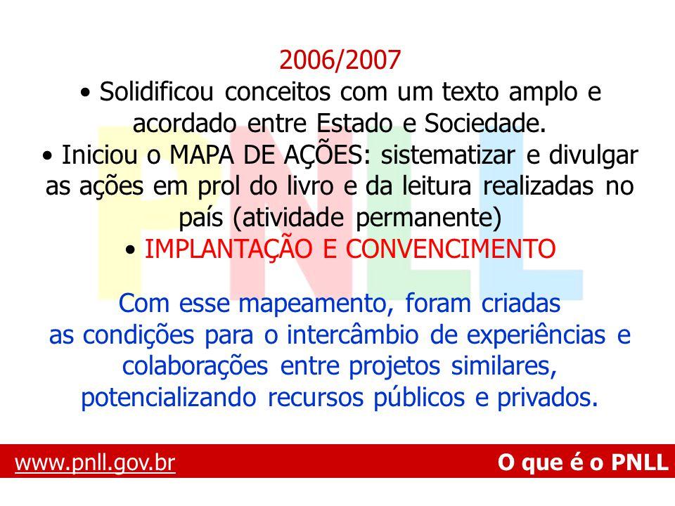 www.pnll.gov.brwww.pnll.gov.br O que é o PNLL 2006/2007 Solidificou conceitos com um texto amplo e acordado entre Estado e Sociedade. Iniciou o MAPA D