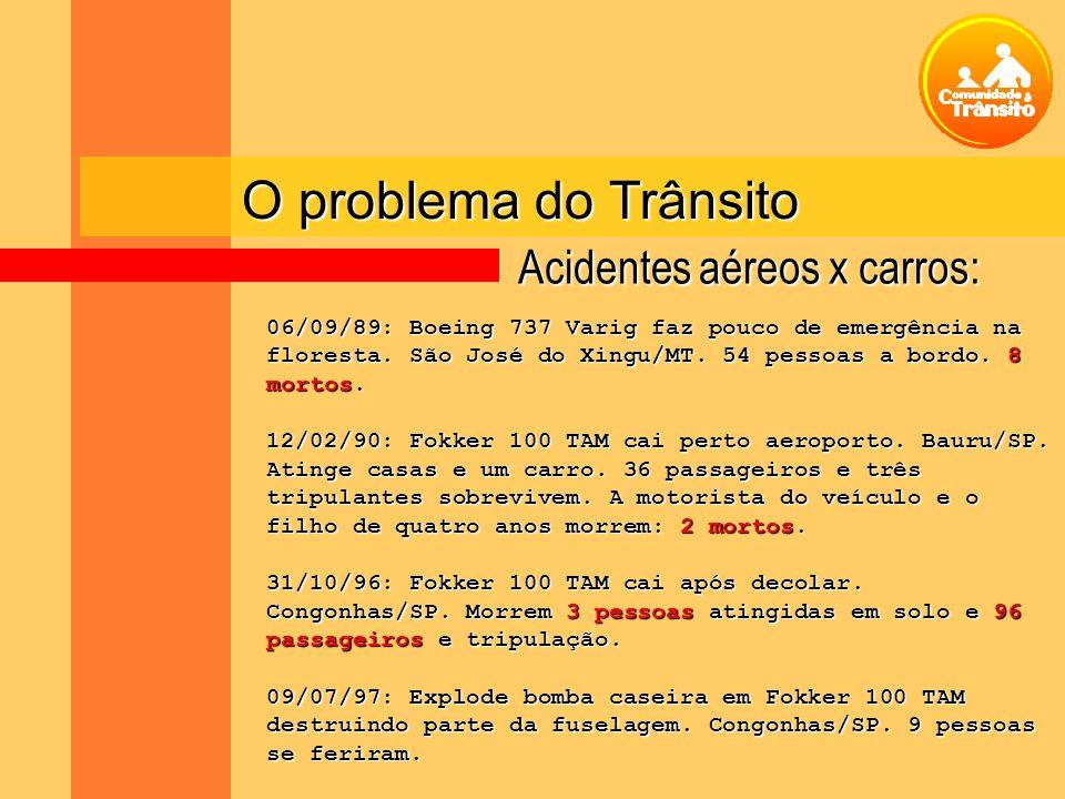 O problema do Trânsito 06/09/89: Boeing 737 Varig faz pouco de emergência na floresta. São José do Xingu/MT. 54 pessoas a bordo. 8 mortos. 12/02/90: F