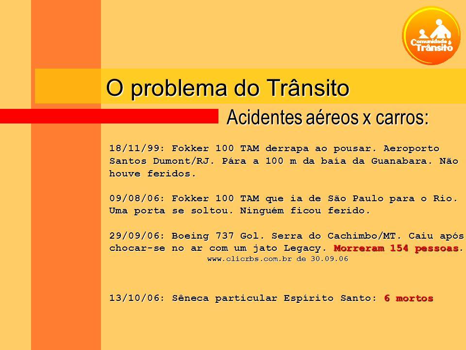 O problema do Trânsito 18/11/99: Fokker 100 TAM derrapa ao pousar. Aeroporto Santos Dumont/RJ. Pára a 100 m da baía da Guanabara. Não houve feridos. 0