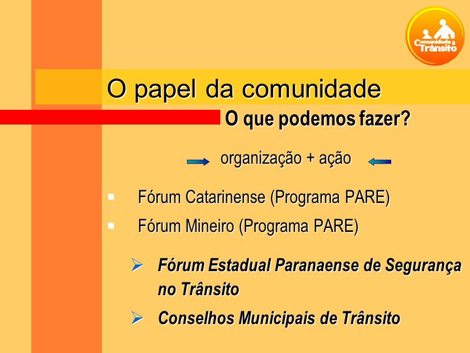 O papel da comunidade organização + ação Fórum Catarinense (Programa PARE) Fórum Catarinense (Programa PARE) Fórum Mineiro (Programa PARE) Fórum Minei
