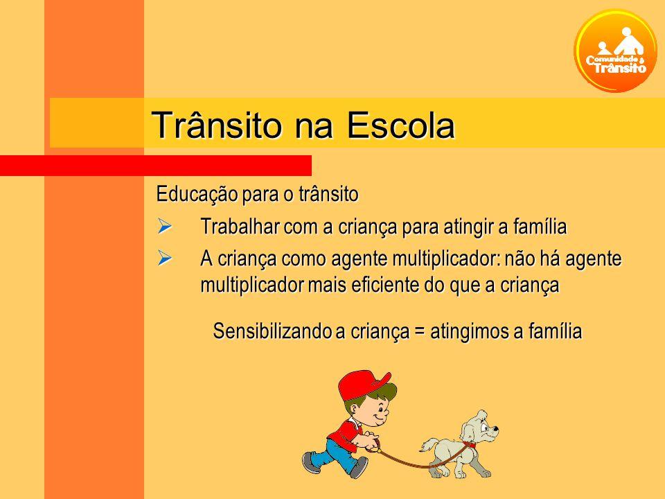 Educação para o trânsito Trabalhar com a criança para atingir a família Trabalhar com a criança para atingir a família A criança como agente multiplic