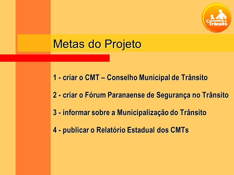 Metas do Projeto 1 - criar o CMT – Conselho Municipal de Trânsito 2 - criar o Fórum Paranaense de Segurança no Trânsito 3 - informar sobre a Municipalização do Trânsito 4 - publicar o Relatório Estadual dos CMTs