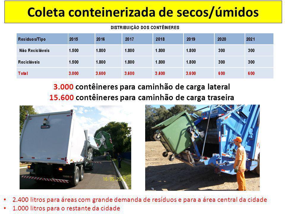 3.000 contêineres para caminhão de carga lateral 15.600 contêineres para caminhão de carga traseira 2.400 litros para áreas com grande demanda de resí