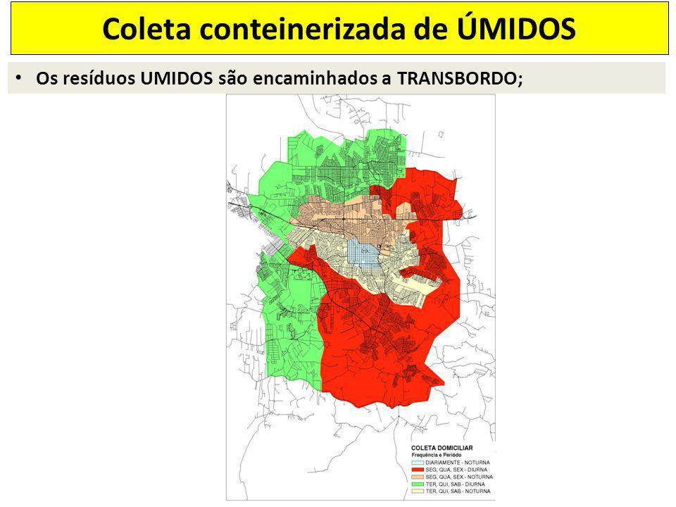 Os resíduos UMIDOS são encaminhados a TRANSBORDO; Coleta conteinerizada de ÚMIDOS