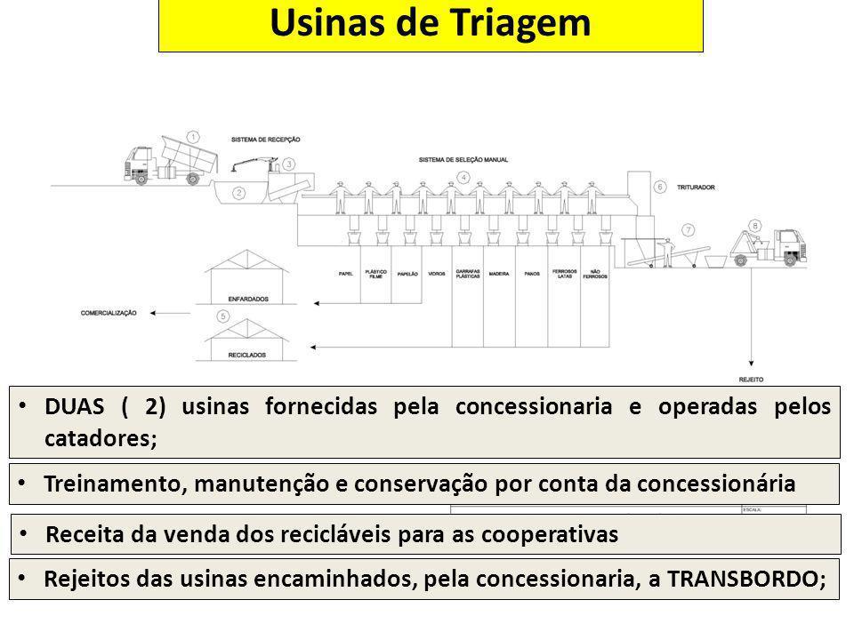 Usinas de Triagem Receita da venda dos recicláveis para as cooperativas Rejeitos das usinas encaminhados, pela concessionaria, a TRANSBORDO; DUAS ( 2)