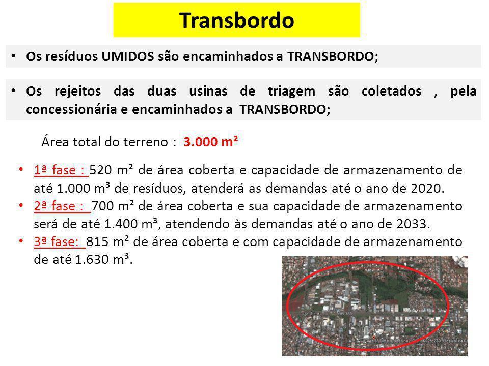 Os resíduos UMIDOS são encaminhados a TRANSBORDO; Os rejeitos das duas usinas de triagem são coletados, pela concessionária e encaminhados a TRANSBORD