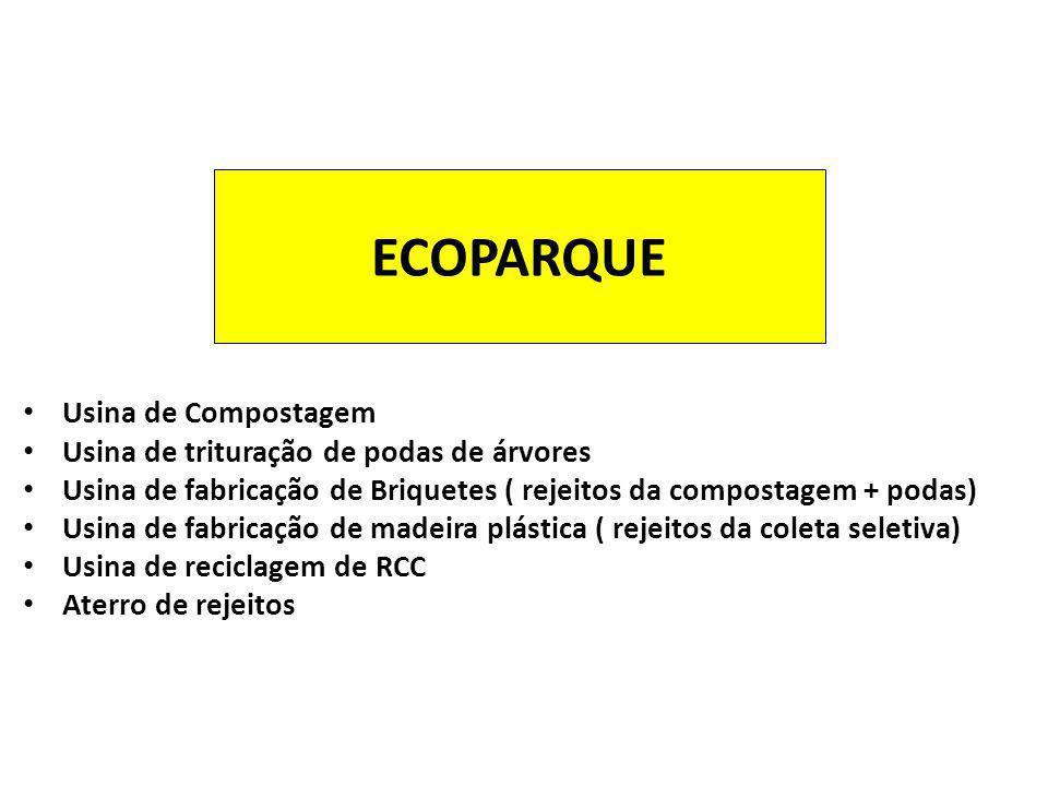 ECOPARQUE Usina de Compostagem Usina de trituração de podas de árvores Usina de fabricação de Briquetes ( rejeitos da compostagem + podas) Usina de fa
