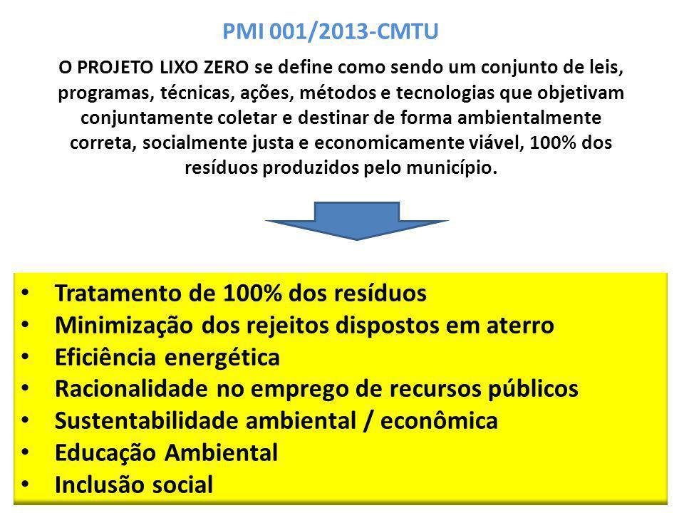 Tratamento de 100% dos resíduos Minimização dos rejeitos dispostos em aterro Eficiência energética Racionalidade no emprego de recursos públicos Suste