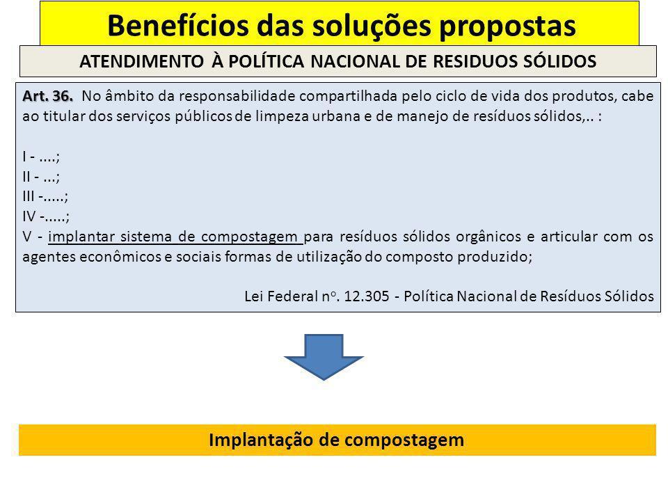 Art. 36. Art. 36. No âmbito da responsabilidade compartilhada pelo ciclo de vida dos produtos, cabe ao titular dos serviços públicos de limpeza urbana