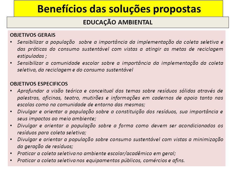 OBJETIVOS GERAIS Sensibilizar a população sobre a importância da implementação da coleta seletiva e das práticas do consumo sustentável com vistas a a