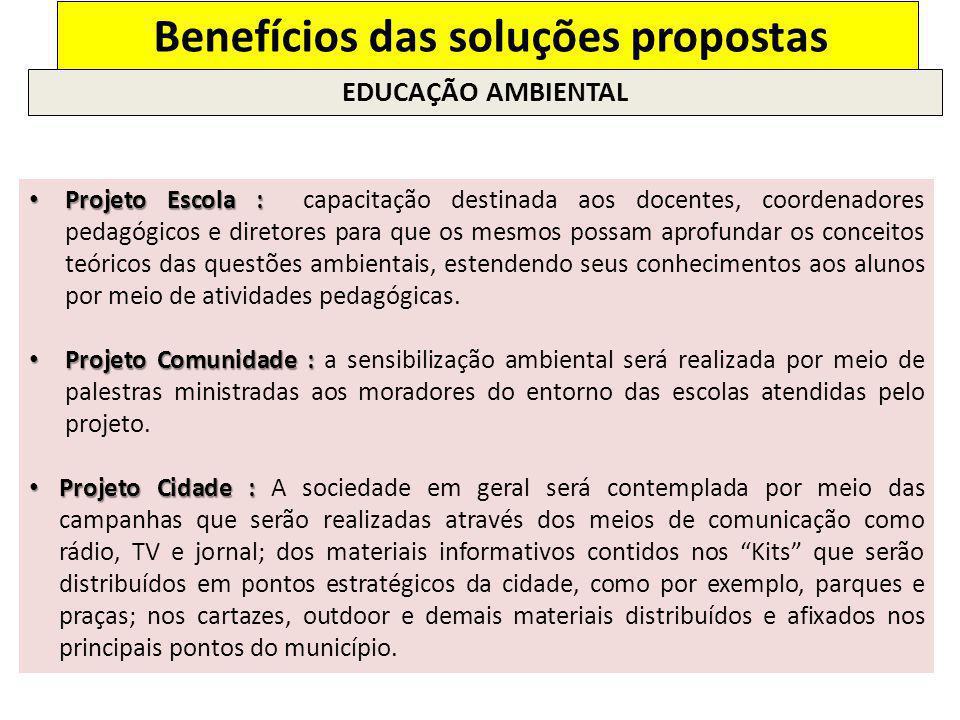 Benefícios das soluções propostas EDUCAÇÃO AMBIENTAL Projeto Escola : Projeto Escola : capacitação destinada aos docentes, coordenadores pedagógicos e