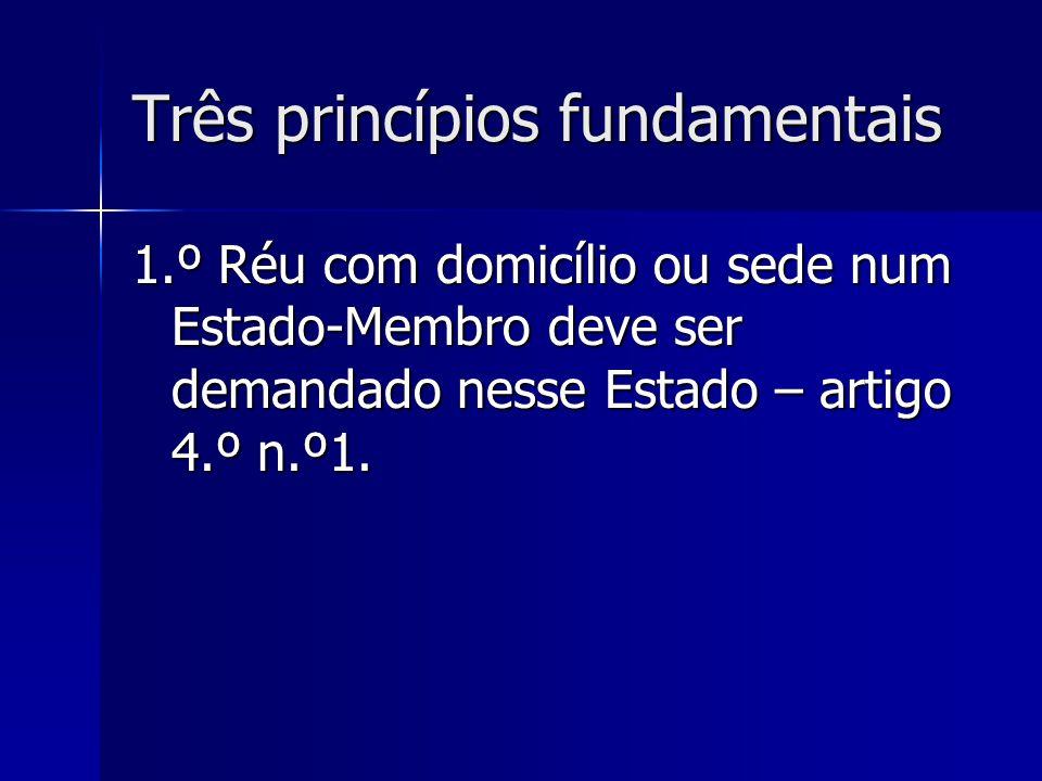 Três princípios fundamentais 1.º Réu com domicílio ou sede num Estado-Membro deve ser demandado nesse Estado – artigo 4.º n.º1.