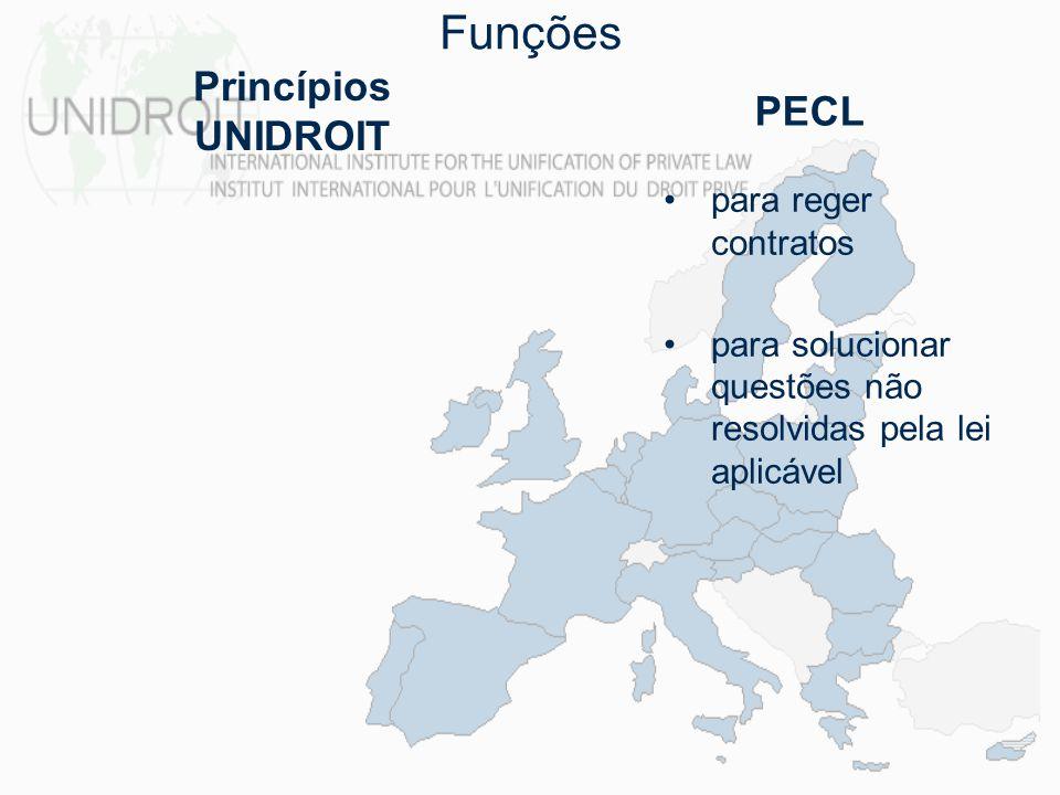 Funções para reger contratos para solucionar questões não resolvidas pela lei aplicável Princípios UNIDROIT PECL
