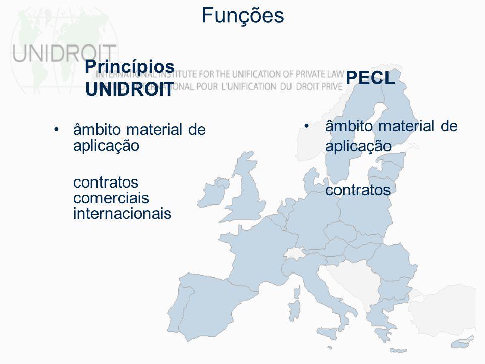 âmbito material de aplicação contratos comerciais internacionais Funções âmbito material de aplicação contratos Princípios UNIDROIT PECL
