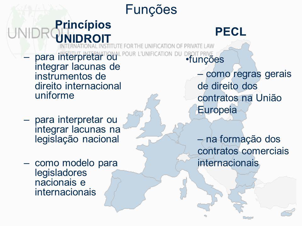 –para interpretar ou integrar lacunas de instrumentos de direito internacional uniforme –para interpretar ou integrar lacunas na legislação nacional –