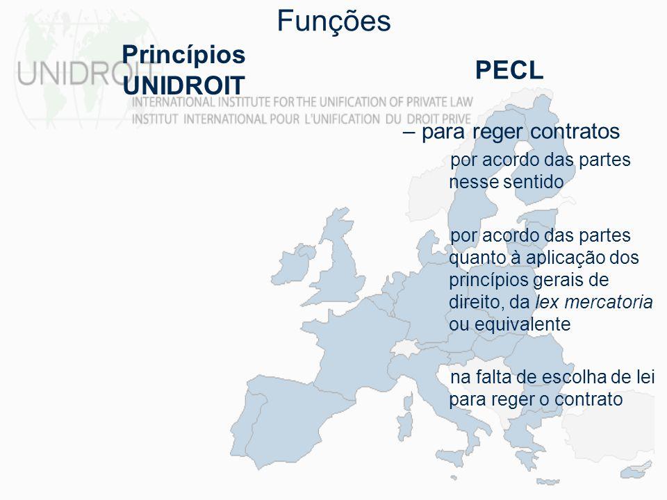 Funções – para reger contratos por acordo das partes nesse sentido por acordo das partes quanto à aplicação dos princípios gerais de direito, da lex m