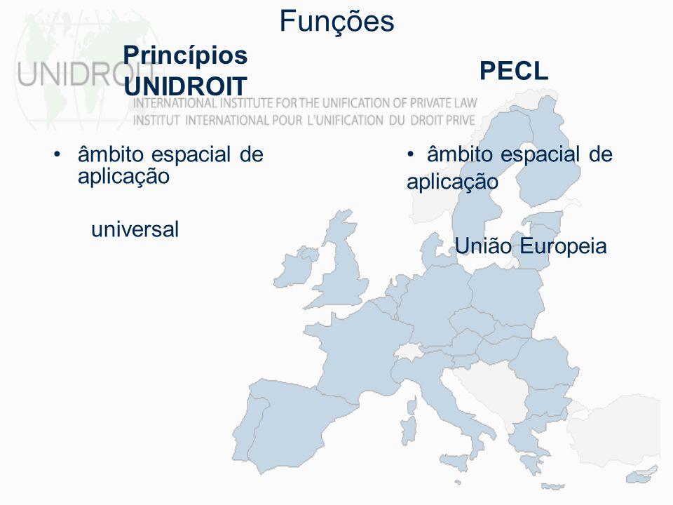 âmbito espacial de aplicação universal Funções âmbito espacial de aplicação União Europeia Princípios UNIDROIT PECL